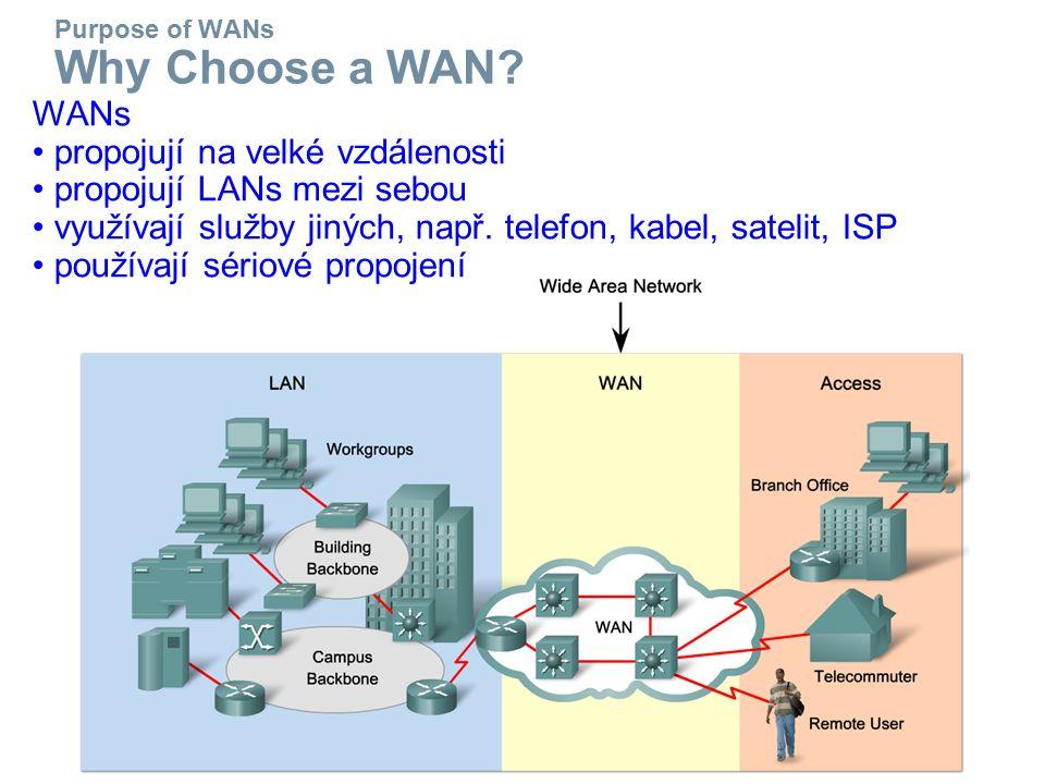  WAN data link layer protocols WAN Technology Concepts Spojení dvou bodů, vyhrazené jen jim, napořád.