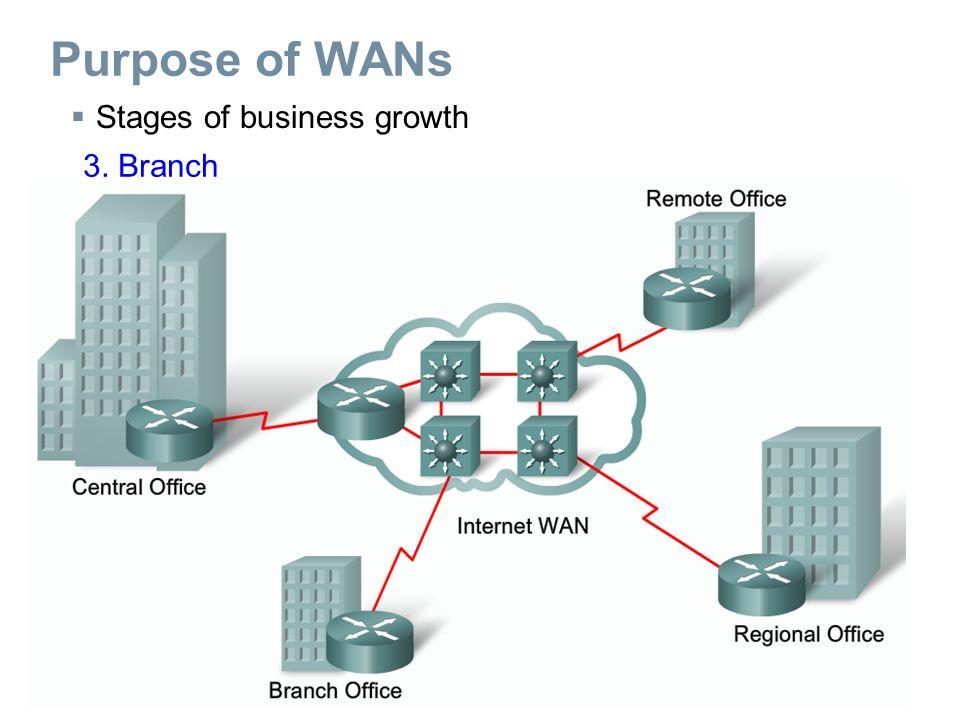 Private WAN Infrastructures VSAT Very small aperture terminal (VSAT) – obousměrné spojení přes satelit.