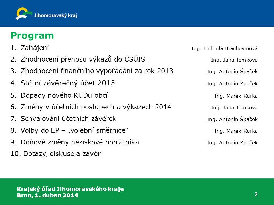 Krajský úřad Jihomoravského kraje Brno, 1. duben 2014 2 Program 1.Zahájení Ing.