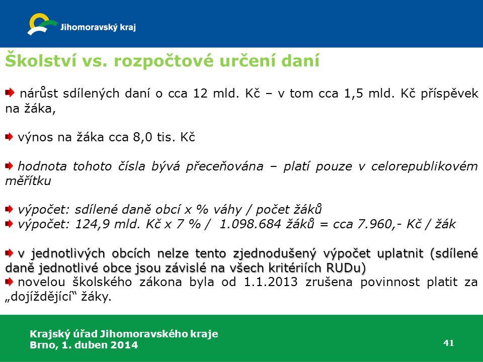 Krajský úřad Jihomoravského kraje Brno, 1. duben 2014 nárůst sdílených daní o cca 12 mld.