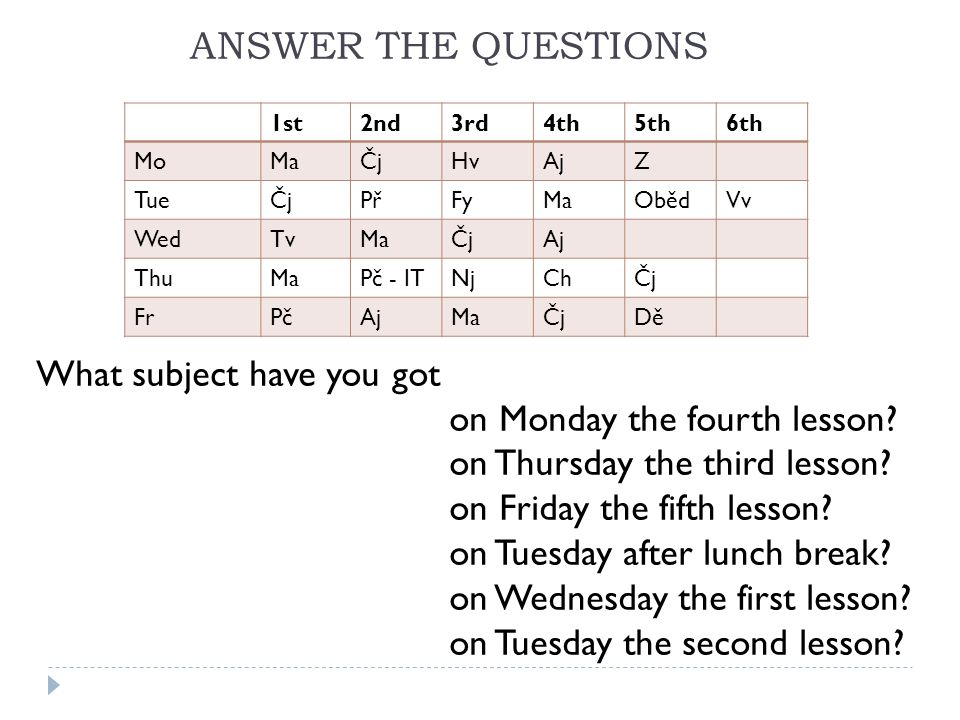 1st2nd3rd4th5th6th MoMaČjHvAjZ TueČjPřFyMaObědVv WedTvMaČjAj ThuMaPč - ITNjChČj FrPčAjMaČjDě ANSWER THE QUESTIONS What subject have you got on Monday the fourth lesson.