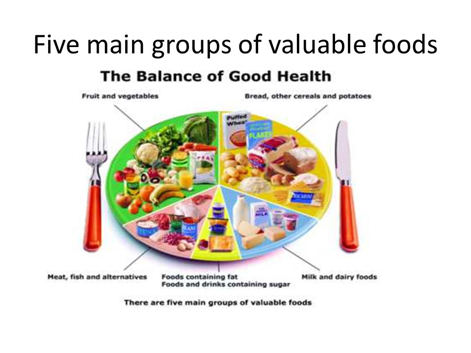 Five main groups of valuable foods