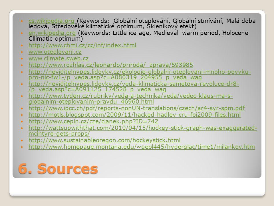 6. Sources cs.wikipedia.org (Keywords: Globální oteplování, Globální stmívání, Malá doba ledová, Středověké klimatické optimum, Skleníkový efekt) cs.w