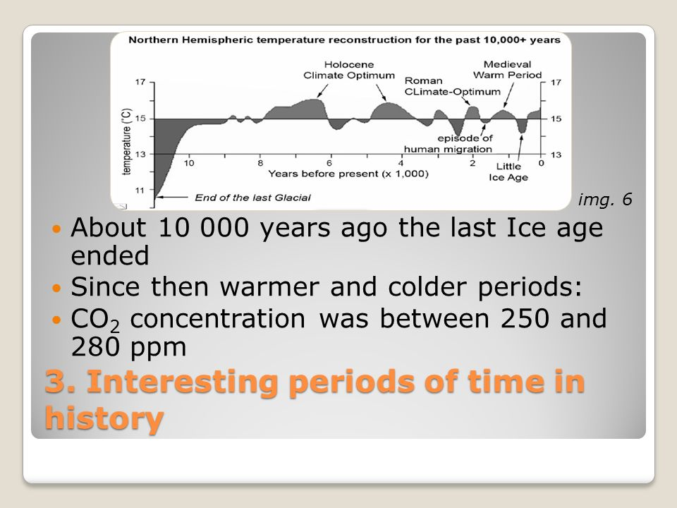 3. Interesting periods of time in history About 10 000 years ago the last Ice age ended Since then warmer and colder periods: CO 2 concentration was b