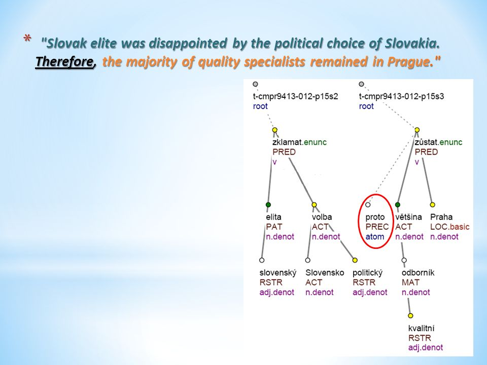 * linking of the arguments of the relation by arrow (automatically connected with choice of semantic intepretation)