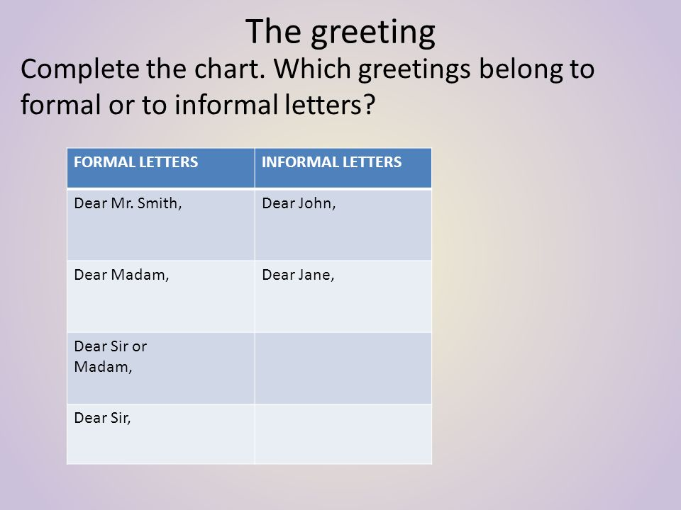 The greeting Complete the chart. Which greetings belong to formal or to informal letters.