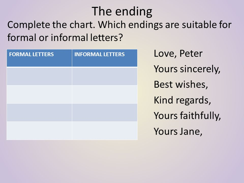 The ending Complete the chart. Which endings are suitable for formal or informal letters.