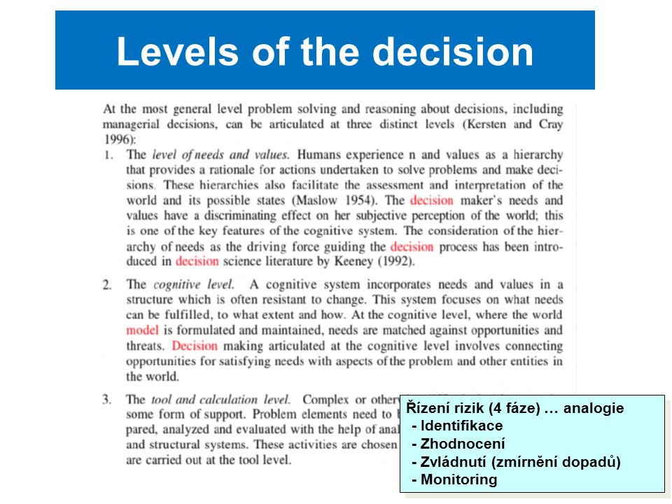 14 Levels of the decision Řízení rizik (4 fáze) … analogie - Identifikace - Zhodnocení - Zvládnutí (zmírnění dopadů) - Monitoring Řízení rizik (4 fáze) … analogie - Identifikace - Zhodnocení - Zvládnutí (zmírnění dopadů) - Monitoring