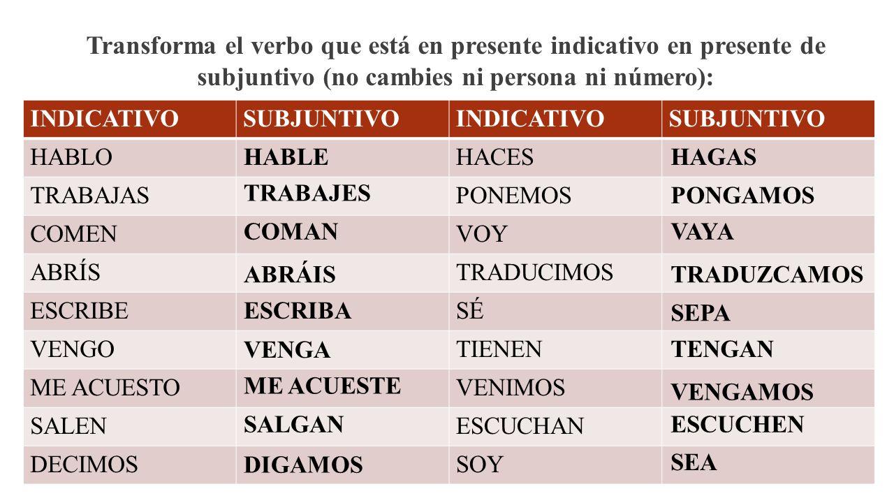 Transforma el verbo que está en presente indicativo en presente de subjuntivo (no cambies ni persona ni número): INDICATIVOSUBJUNTIVOINDICATIVOSUBJUNTIVO HABLOHACES TRABAJASPONEMOS COMENVOY ABRÍSTRADUCIMOS ESCRIBESÉ VENGOTIENEN ME ACUESTOVENIMOS SALENESCUCHAN DECIMOSSOY HABLE TRABAJES COMAN ABRÁIS ESCRIBA VENGA ME ACUESTE SALGAN DIGAMOS HAGAS PONGAMOS VAYA TRADUZCAMOS SEPA TENGAN VENGAMOS ESCUCHEN SEA