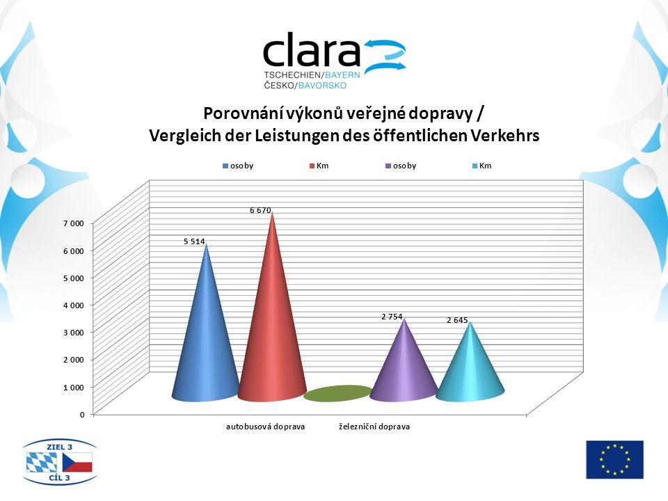 Integrovaný dopravní systém Karlovarského kraje (IDOK) umožňuje cestování dopravními prostředky městské hromadné dopravy, autobusy příměstské dopravy, osobními a spěšnými vlaky po území IDOK na jeden jízdní doklad.