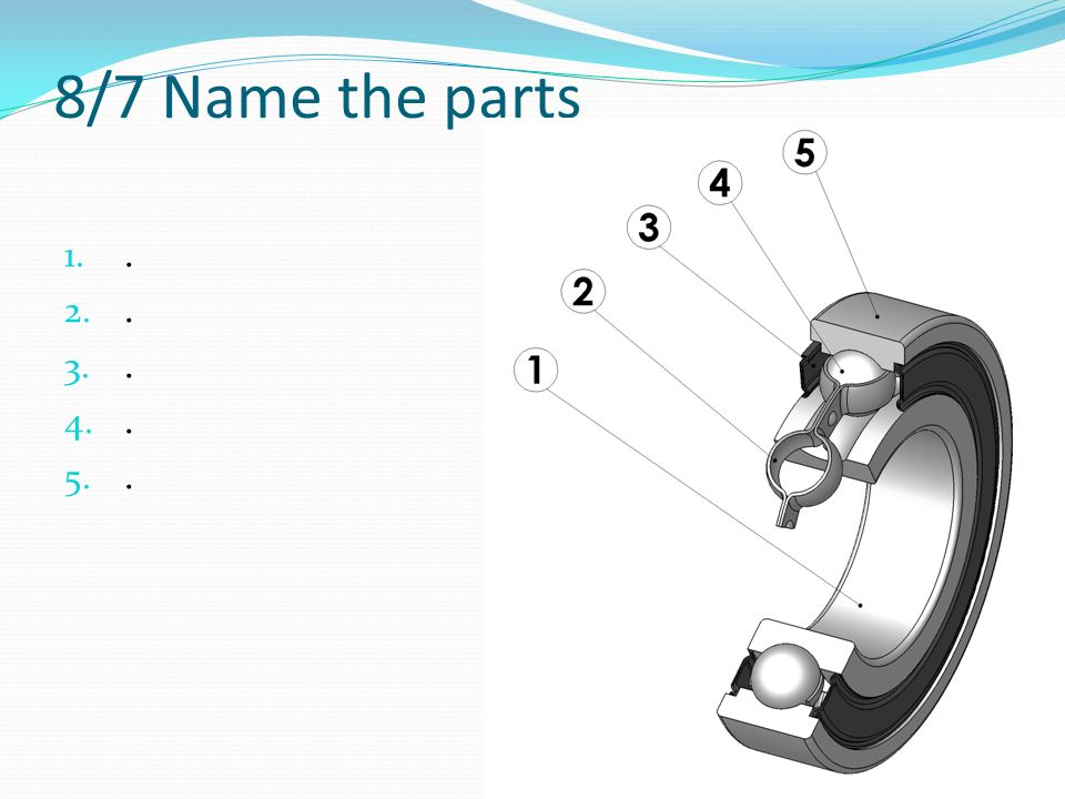 8/7 Name the parts 1.. 2.. 3.. 4.. 5..