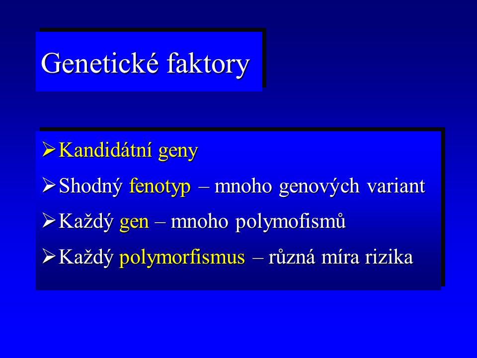 Genetické faktory  Kandidátní geny  Shodný fenotyp – mnoho genových variant  Každý gen – mnoho polymofismů  Každý polymorfismus – různá míra rizika  Kandidátní geny  Shodný fenotyp – mnoho genových variant  Každý gen – mnoho polymofismů  Každý polymorfismus – různá míra rizika