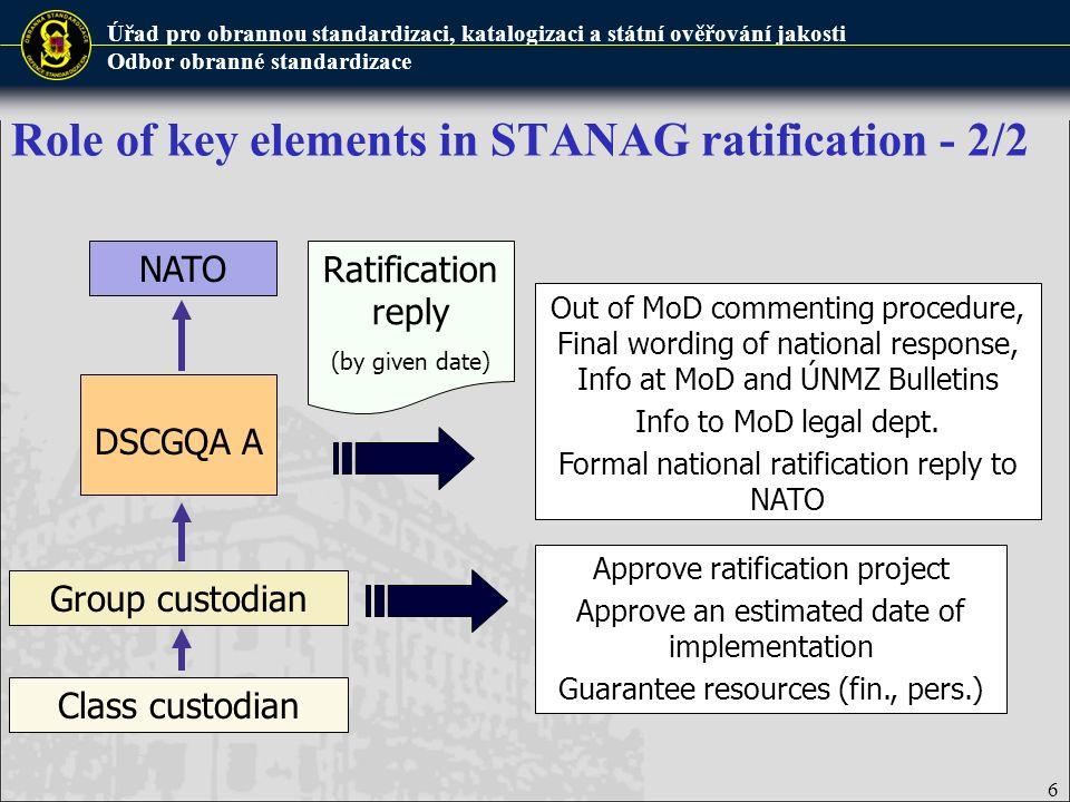 Úřad pro obrannou standardizaci, katalogizaci a státní ověřování jakosti Odbor obranné standardizace Class custodian 17 DSCGQA A NATO Group custodian Implement.