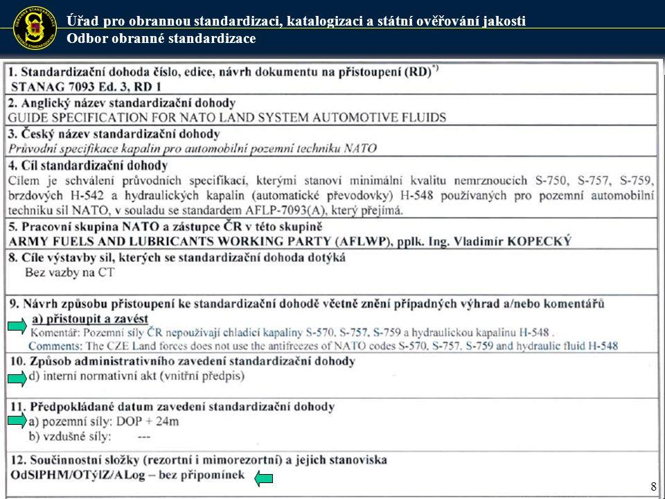 Úřad pro obrannou standardizaci, katalogizaci a státní ověřování jakosti Odbor obranné standardizace 19