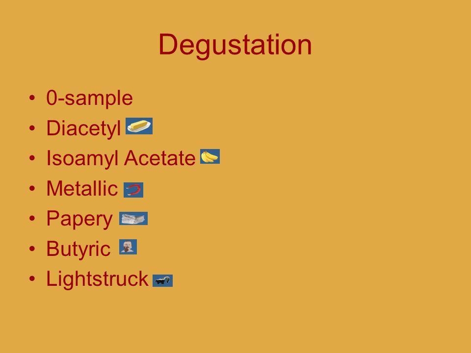 Degustation 0-sample Diacetyl Isoamyl Acetate Metallic Papery Butyric Lightstruck