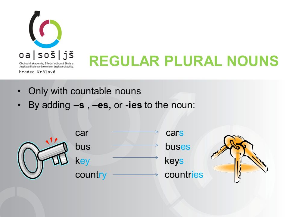REGULAR PLURAL NOUNS Only with countable nouns By adding –s, –es, or -ies to the noun: car cars bus buses key keys country countries