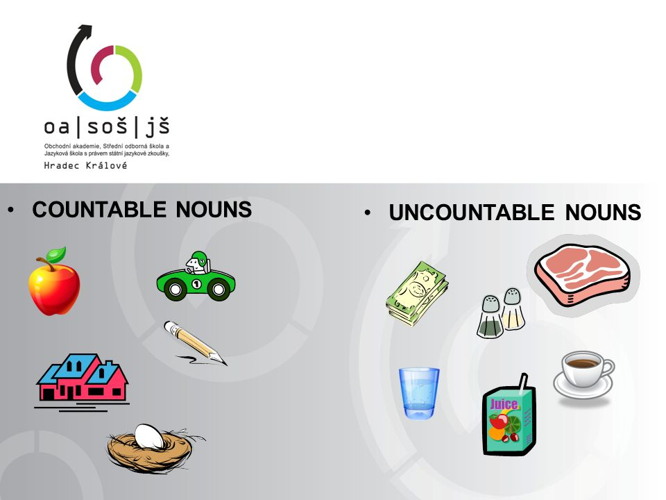COUNTABLE NOUNS countable nouns can be singular (a banana, one man …) or plural (two bananas, three men …) you have to use: either an article or a possessive pronoun or a numeral.
