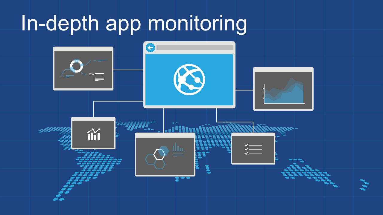 In-depth app monitoring