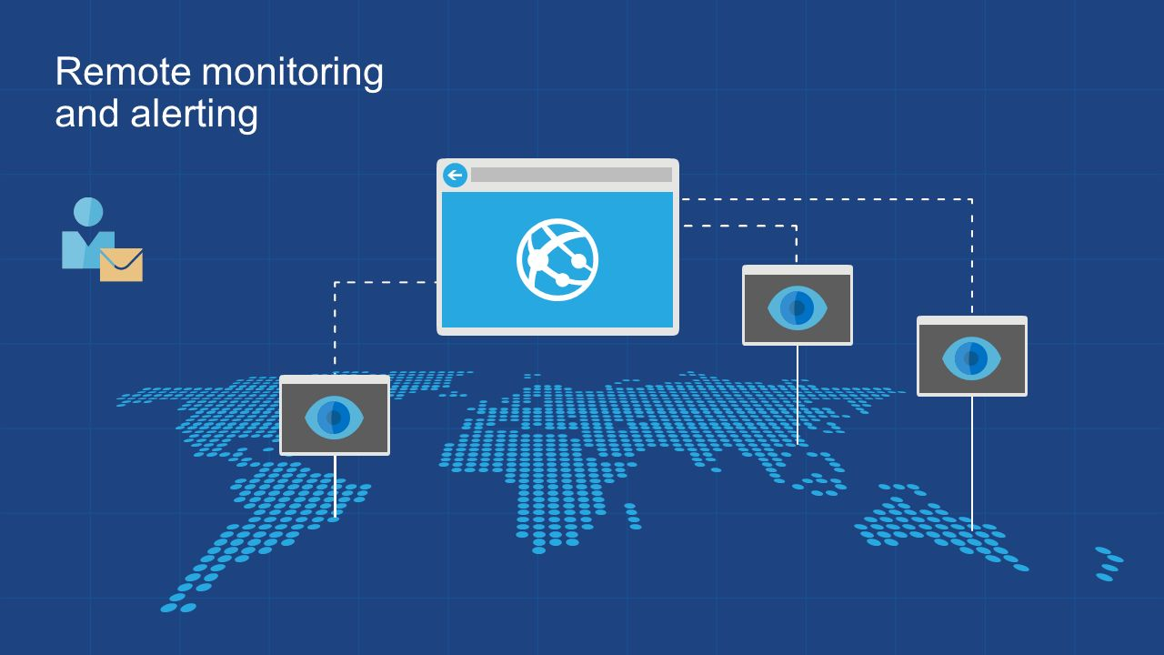 Remote monitoring and alerting