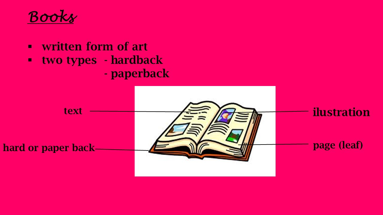 Books  written form of art  two types - hardback - paperback hard or paper back ilustration page (leaf) text