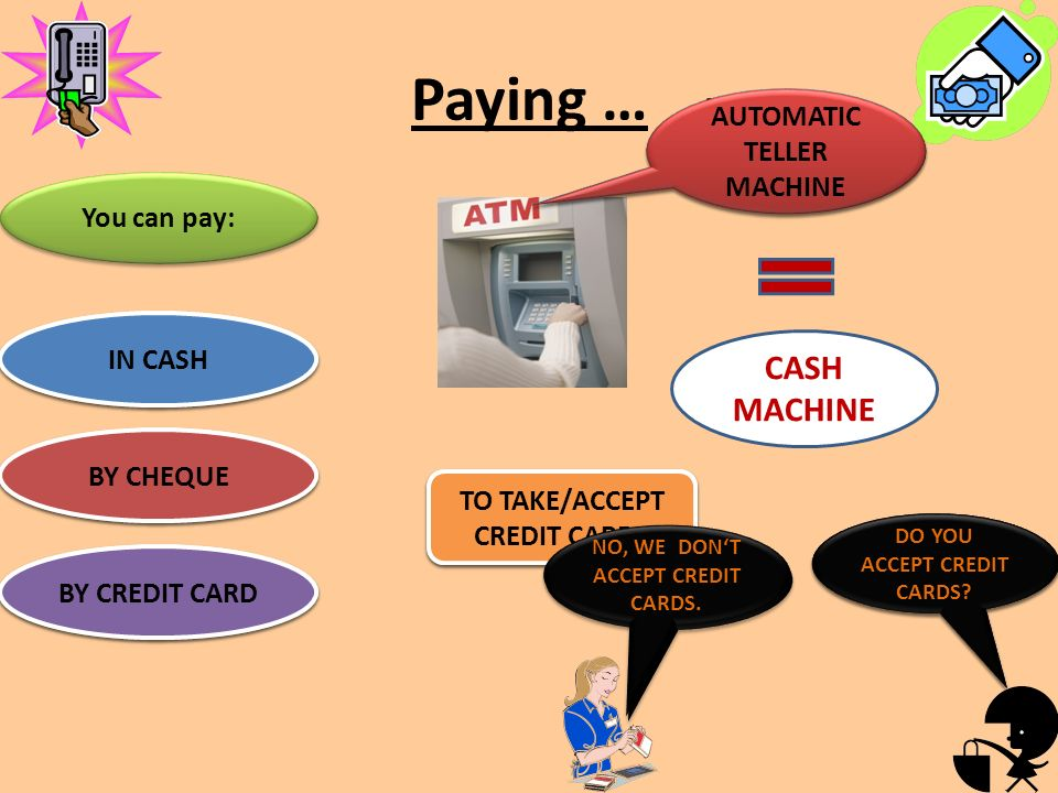 Paying … You can pay: You can pay: What does ATM stand for.