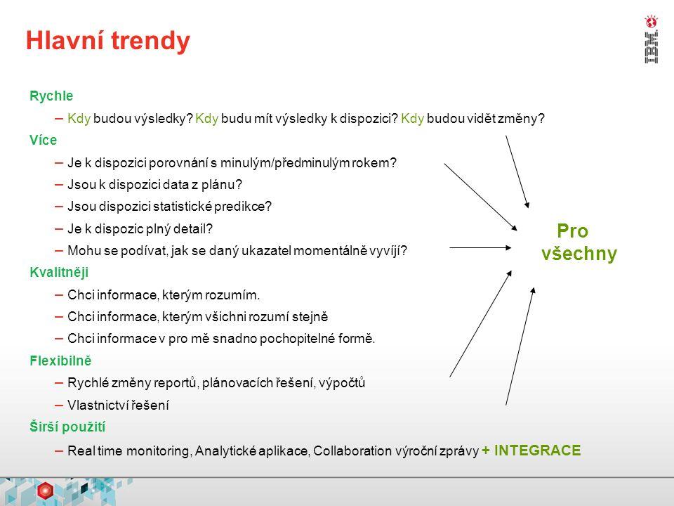 Hlavní trendy Rychle – Kdy budou výsledky? Kdy budu mít výsledky k dispozici? Kdy budou vidět změny? Více – Je k dispozici porovnání s minulým/předmin