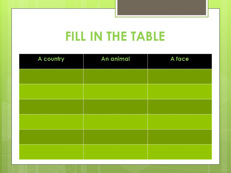 FILL IN THE TABLE A countryAn animalA face