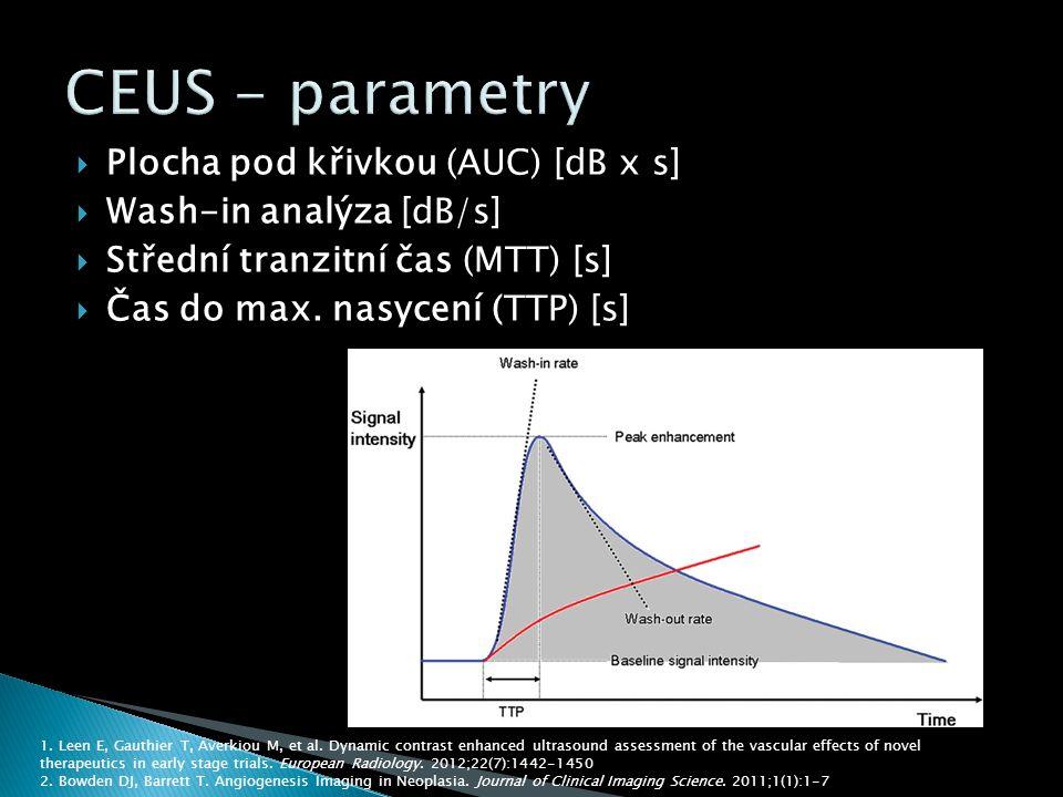  Plocha pod křivkou (AUC) [dB x s]  Wash-in analýza [dB/s]  Střední tranzitní čas (MTT) [s]  Čas do max.