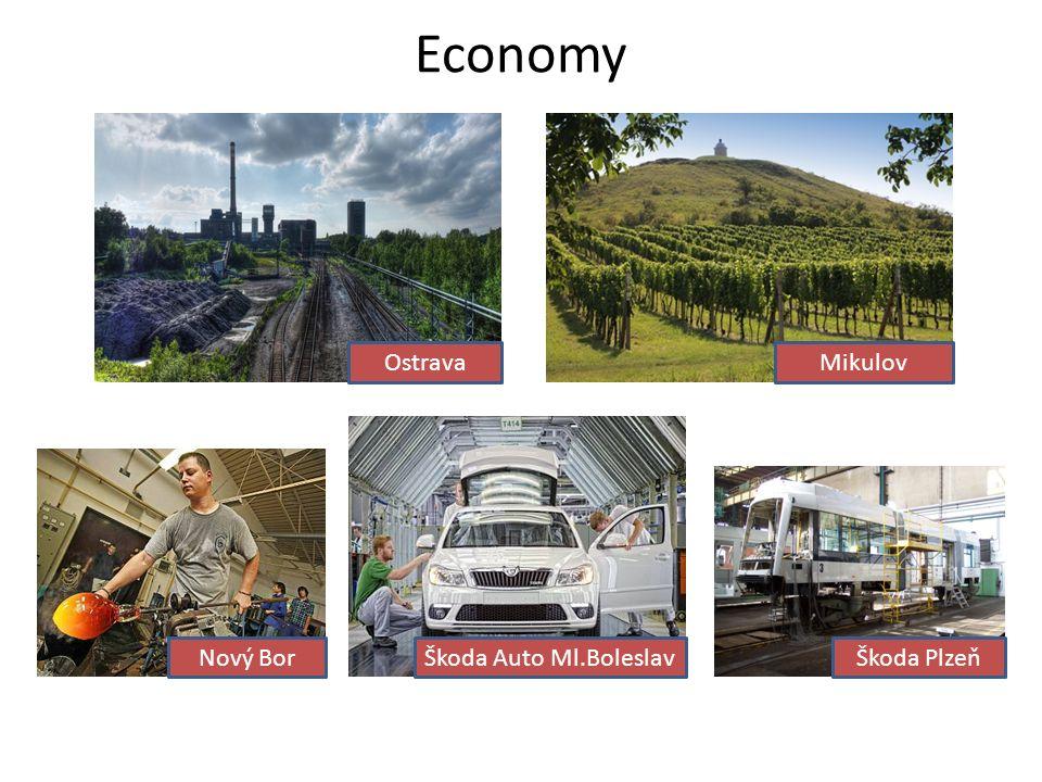 Economy OstravaMikulov Nový BorŠkoda Auto Ml.BoleslavŠkoda Plzeň