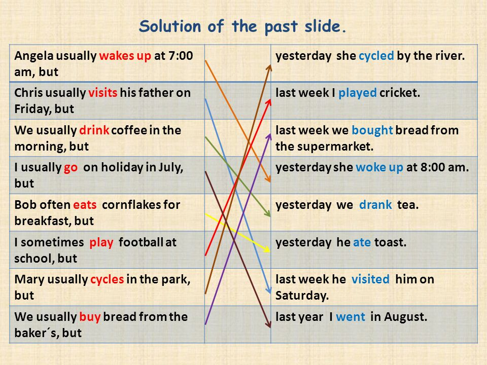 Solution of the past slide.