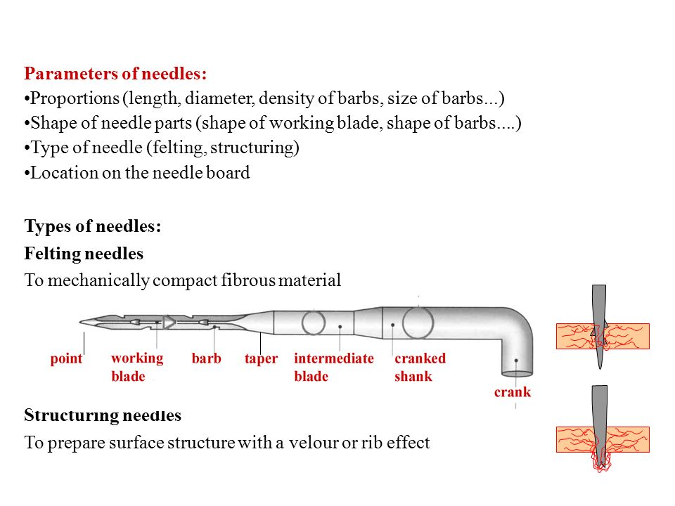 Parameters of needles: Proportions (length, diameter, density of barbs, size of barbs...) Shape of needle parts (shape of working blade, shape of barbs....) Type of needle (felting, structuring) Location on the needle board Types of needles: Felting needles To mechanically compact fibrous material Structuring needles To prepare surface structure with a velour or rib effect