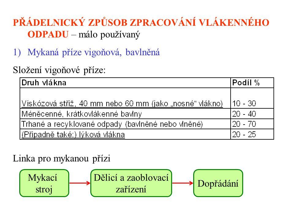 PŘÁDELNICKÝ ZPŮSOB ZPRACOVÁNÍ VLÁKENNÉHO ODPADU – málo používaný 1)Mykaná příze vigoňová, bavlněná Složení vigoňové příze: Linka pro mykanou přízi Mykací stroj Dělicí a zaoblovací zařízení Dopřádání