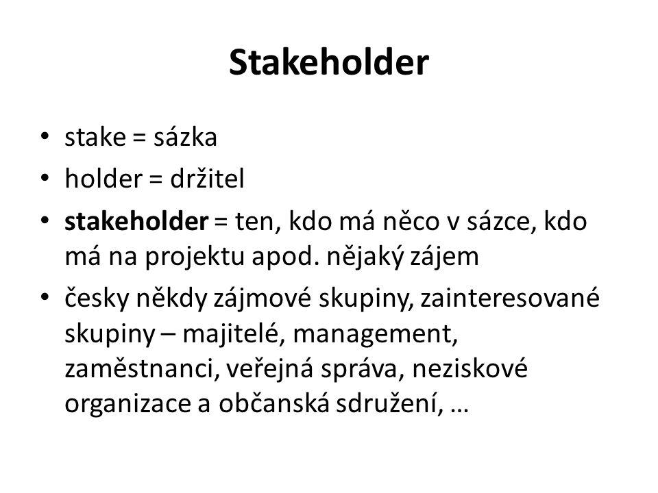 Stakeholder stake = sázka holder = držitel stakeholder = ten, kdo má něco v sázce, kdo má na projektu apod. nějaký zájem česky někdy zájmové skupiny,