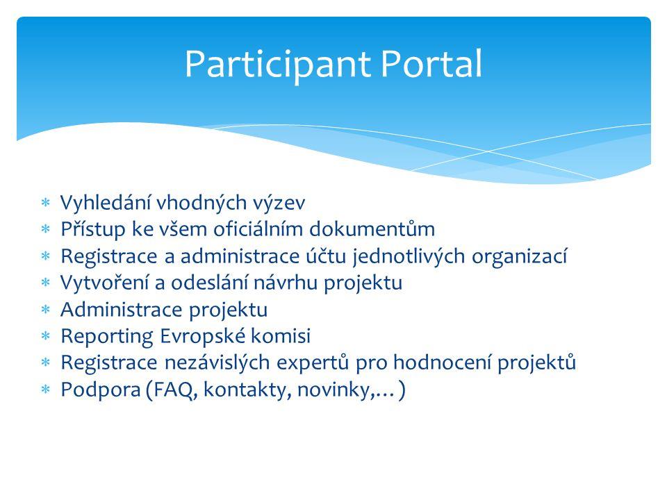 Pracovní program Klíčové charakteristiky každého tématu:  Specific challenge (stanoví obsah, definuje problém)  Scope (specifikuje zaměření, vymezuje hranice aktivit)  Expected impact (klíčové výsledky)  Type of action