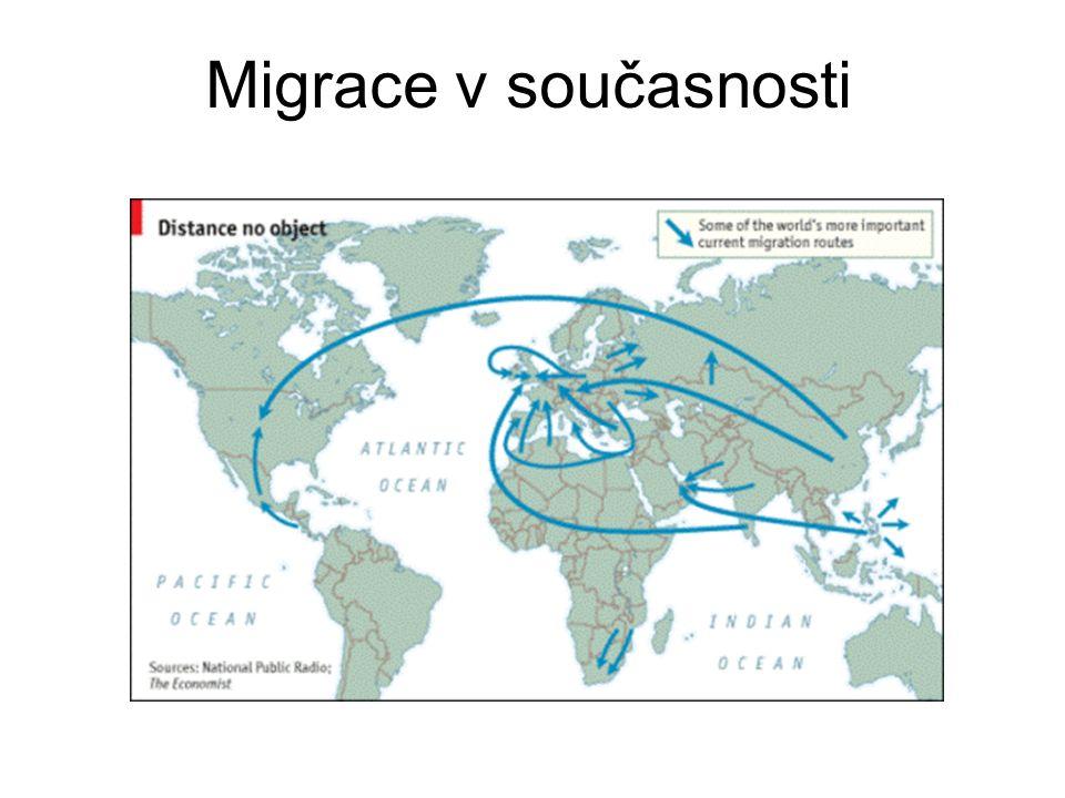 Migrace v současnosti