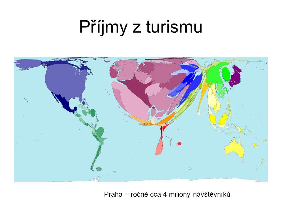 Praha – ročně cca 4 miliony návštěvníků
