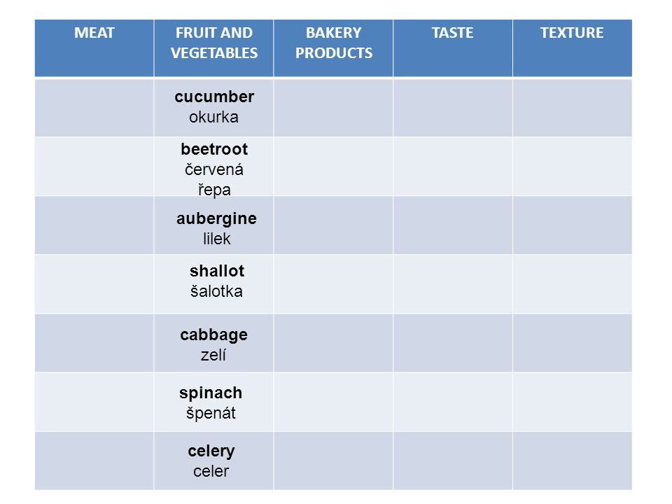 MEATFRUIT AND VEGETABLES BAKERY PRODUCTS TASTETEXTURE cucumber okurka beetroot červená řepa aubergine lilek shallot šalotka cabbage zelí spinach špená