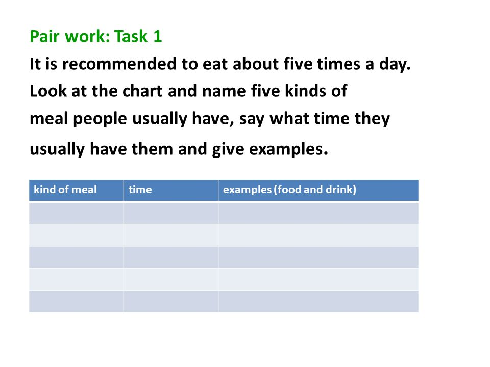Pair work: Task 1 It is recommended to eat about five times a day. Look at the chart and name five kinds of meal people usually have, say what time th