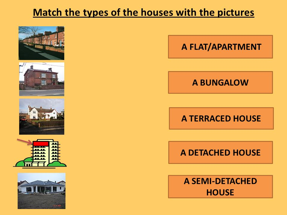 Match the types of the houses with the pictures A FLAT/APARTMENT A BUNGALOW A TERRACED HOUSE A DETACHED HOUSE A SEMI-DETACHED HOUSE