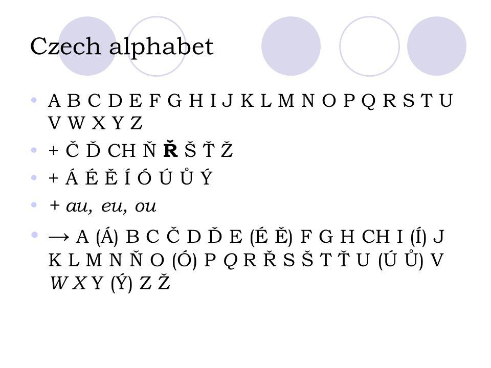 Czech alphabet  A B C D E F G H I J K L M N O P Q R S T U V W X Y Z  + Č Ď CH Ň Ř Š Ť Ž  + Á É Ě Í Ó Ú Ů Ý  + au, eu, ou  → A (Á) B C Č D Ď E (É