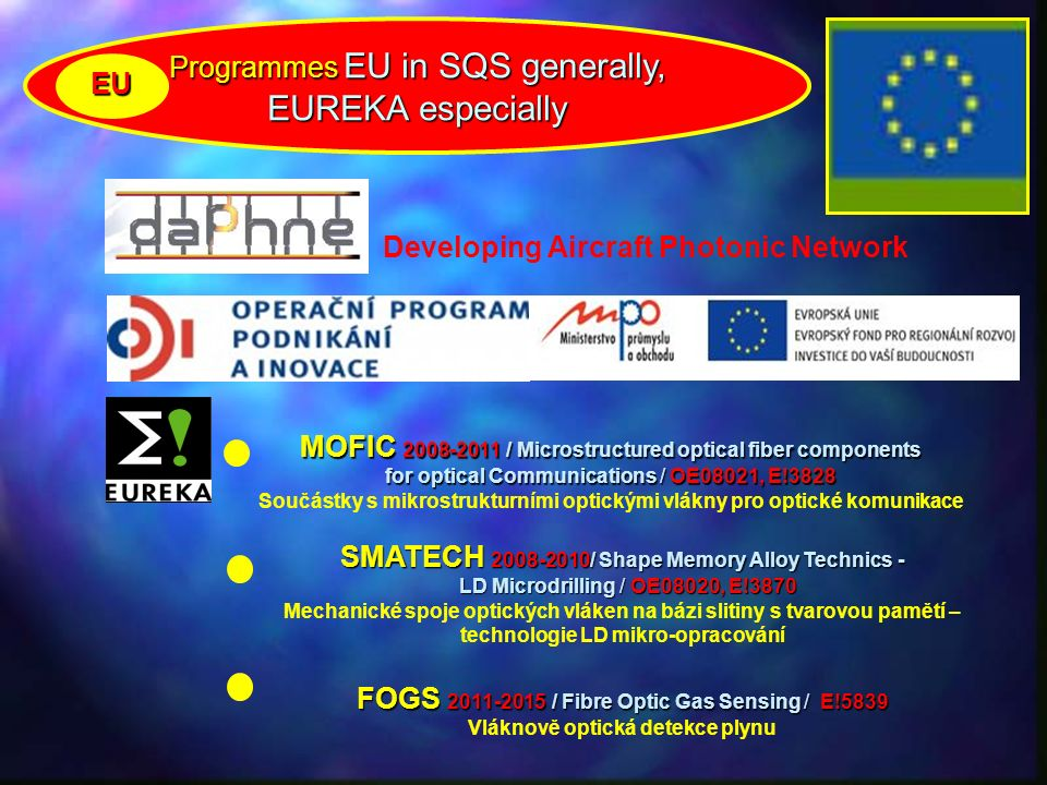 Programmes EU in SQS generally, EUREKA especially Developing Aircraft Photonic Network MOFIC 2008-2011 / Microstructured optical fiber components for
