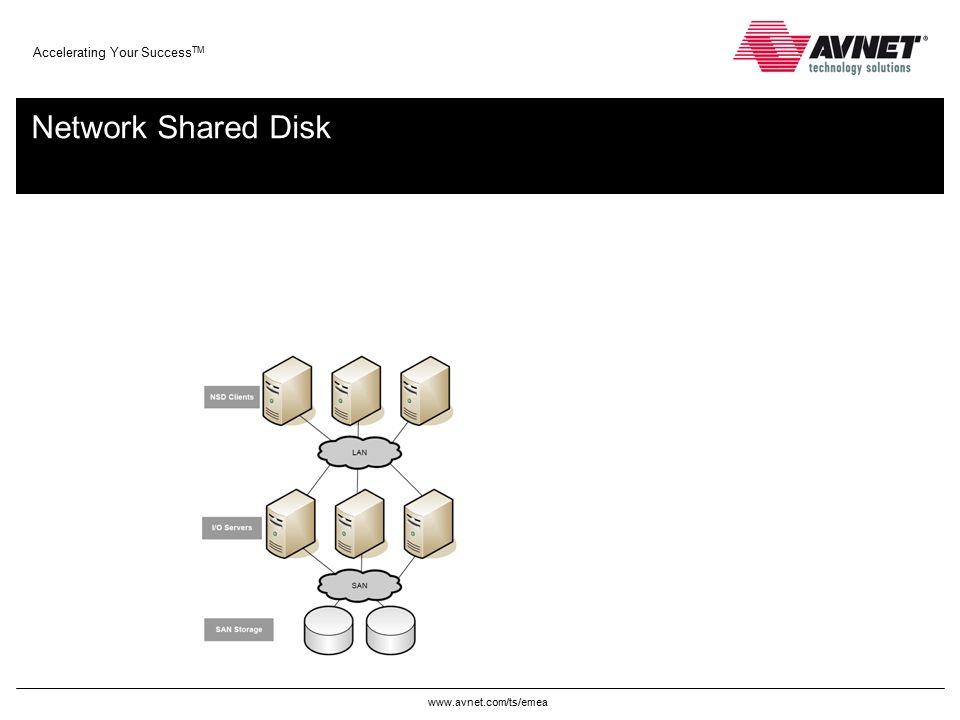 www.avnet.com/ts/emea Accelerating Your Success TM Network Shared Disk