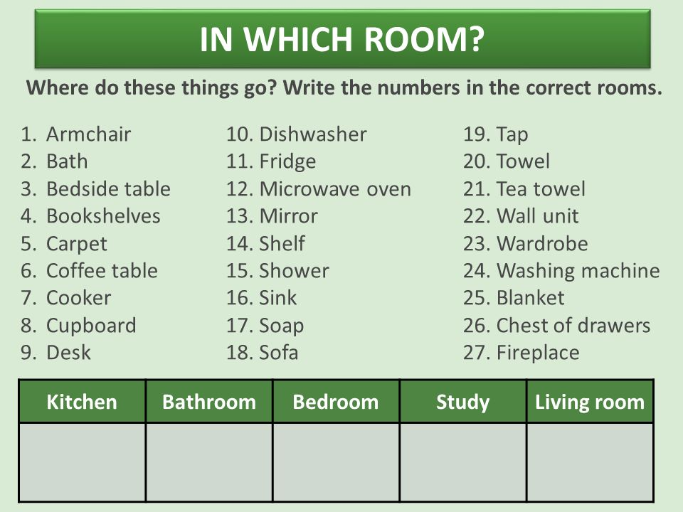 IN WHICH ROOM. Where do these things go. Write the numbers in the correct rooms.