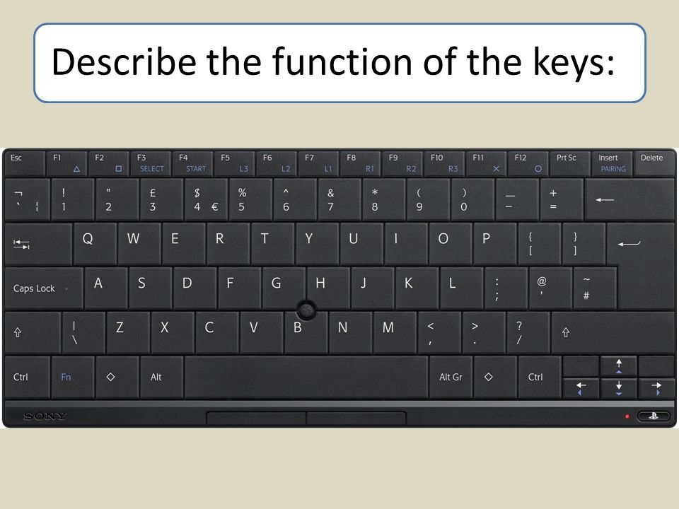 Describe the function of the keys: