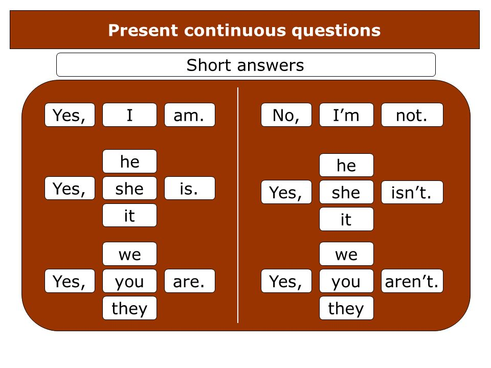 Present continuous questions he she it we you they Yes, is. are. I Short answers am.No,I'mnot. he she it Yes, isn't. we you they Yes,aren't.