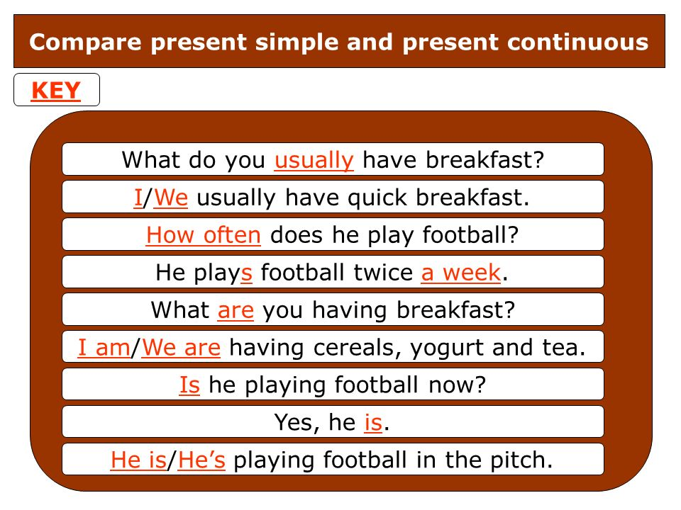 Compare present simple and present continuous What do you usually have breakfast? I/We usually have quick breakfast. How often does he play football?