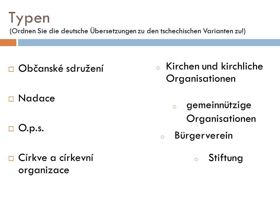 Typen o Kirchen und kirchliche Organisationen  Občanské sdružení  Nadace  O.p.s.