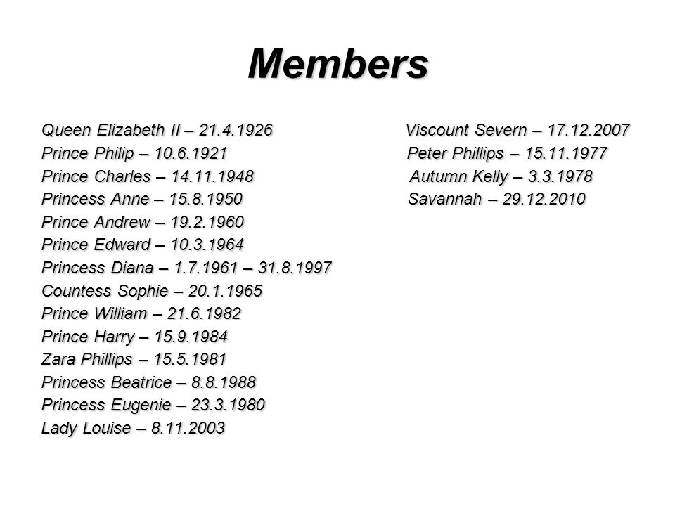 Members Queen Elizabeth II – 21.4.1926 Viscount Severn – 17.12.2007 Prince Philip – 10.6.1921 Peter Phillips – 15.11.1977 Prince Charles – 14.11.1948