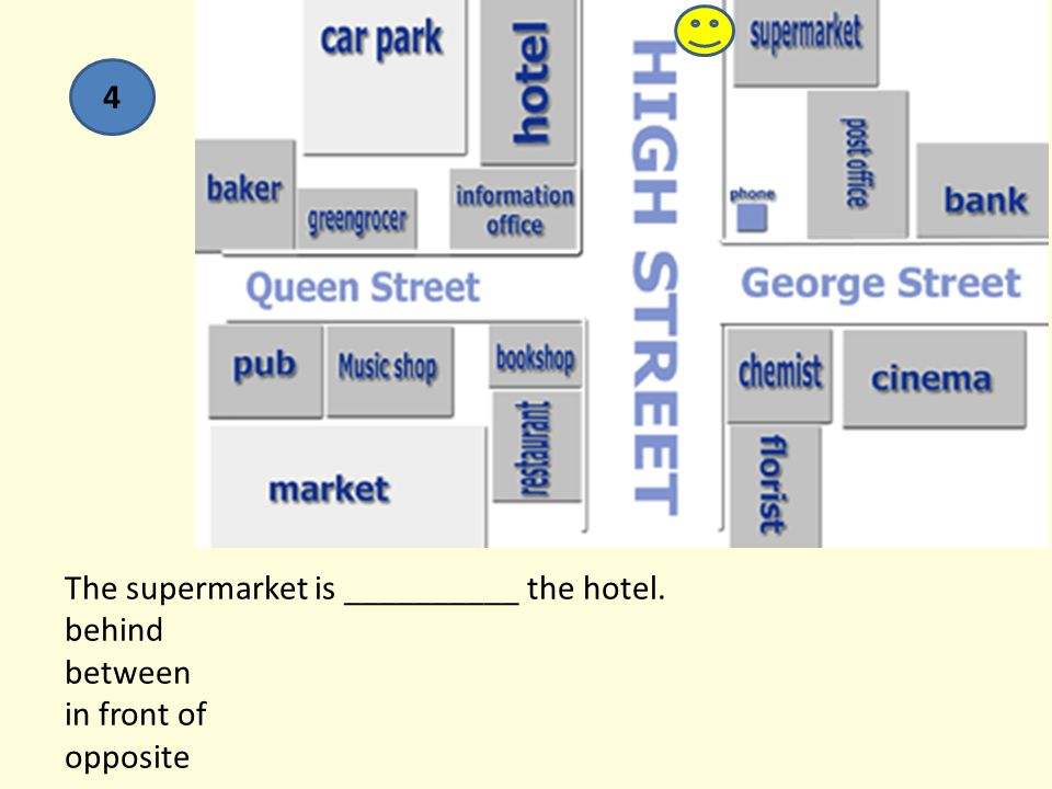 The supermarket is __________ the hotel. behind between in front of opposite 4