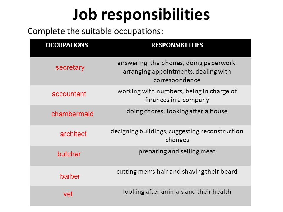 Job responsibilities Complete the suitable occupations: OCCUPATIONSRESPONSIBILITIES serving drinks and communicating with customers selling fish and seafood doing manual work, building or repairing houses carrying people's luggage trying to defend or prosecute the accused cooking food and overseeing cooks repairing technical equipment barman/ barwoman fishmonger bricklayer porter lawyer chef technician
